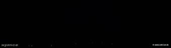 lohr-webcam-24-12-2015-21:40