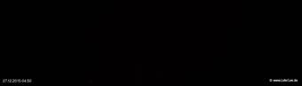 lohr-webcam-27-12-2015-04:50