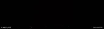 lohr-webcam-27-12-2015-05:00