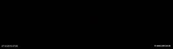 lohr-webcam-27-12-2015-07:20