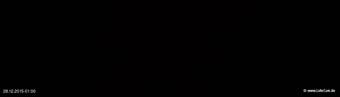 lohr-webcam-28-12-2015-01:00