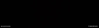 lohr-webcam-28-12-2015-03:50
