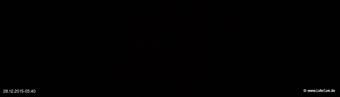 lohr-webcam-28-12-2015-05:40