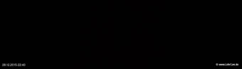 lohr-webcam-28-12-2015-22:40