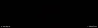lohr-webcam-28-12-2015-22:50