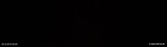 lohr-webcam-29-12-2015-00:20