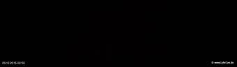 lohr-webcam-29-12-2015-02:50