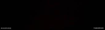 lohr-webcam-29-12-2015-03:00
