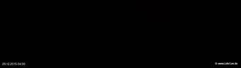 lohr-webcam-29-12-2015-04:00