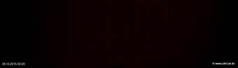 lohr-webcam-06-12-2015-02:20
