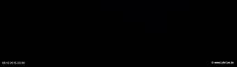 lohr-webcam-06-12-2015-03:30
