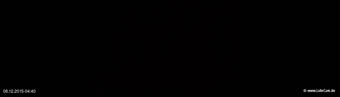 lohr-webcam-06-12-2015-04:40