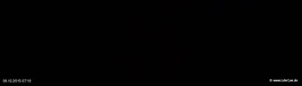 lohr-webcam-06-12-2015-07:10