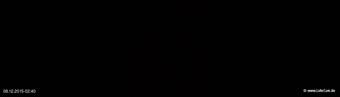 lohr-webcam-08-12-2015-02:40