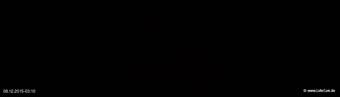 lohr-webcam-08-12-2015-03:10