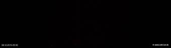 lohr-webcam-08-12-2015-05:30