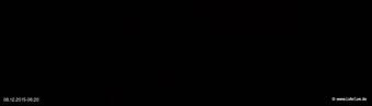 lohr-webcam-08-12-2015-06:20