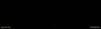 lohr-webcam-08-12-2015-07:00