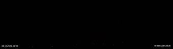 lohr-webcam-08-12-2015-22:00