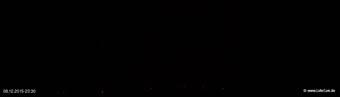 lohr-webcam-08-12-2015-23:30