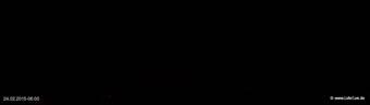 lohr-webcam-24-02-2015-06:00