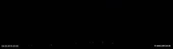 lohr-webcam-04-02-2015-03:30