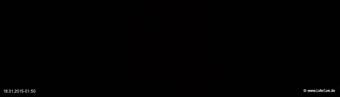 lohr-webcam-18-01-2015-01:50