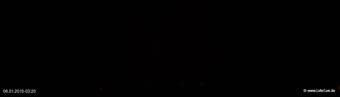lohr-webcam-06-01-2015-03:20