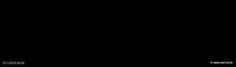 lohr-webcam-13-11-2015-02:00