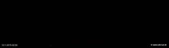 lohr-webcam-13-11-2015-02:30