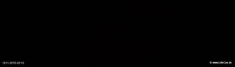 lohr-webcam-13-11-2015-03:10