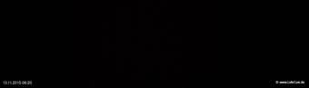 lohr-webcam-13-11-2015-06:20
