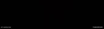 lohr-webcam-27-11-2015-01:30