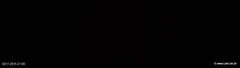 lohr-webcam-02-11-2015-01:20