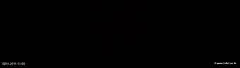 lohr-webcam-02-11-2015-03:00
