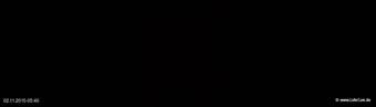 lohr-webcam-02-11-2015-05:40