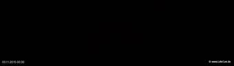 lohr-webcam-03-11-2015-00:30