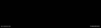 lohr-webcam-03-11-2015-01:20