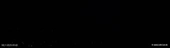 lohr-webcam-08-11-2015-05:40