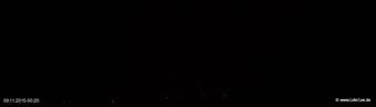 lohr-webcam-09-11-2015-00:20