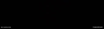 lohr-webcam-09-11-2015-01:50