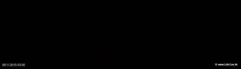 lohr-webcam-09-11-2015-03:30