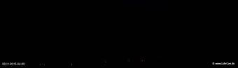 lohr-webcam-09-11-2015-04:30