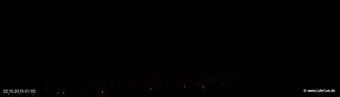 lohr-webcam-22-10-2015-01:00