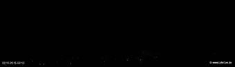 lohr-webcam-22-10-2015-02:10