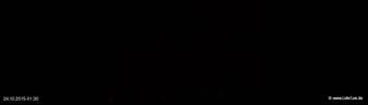 lohr-webcam-24-10-2015-01:30