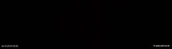 lohr-webcam-24-10-2015-03:30