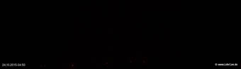 lohr-webcam-24-10-2015-04:50