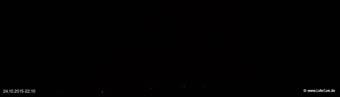 lohr-webcam-24-10-2015-22:10