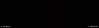 lohr-webcam-24-10-2015-22:30